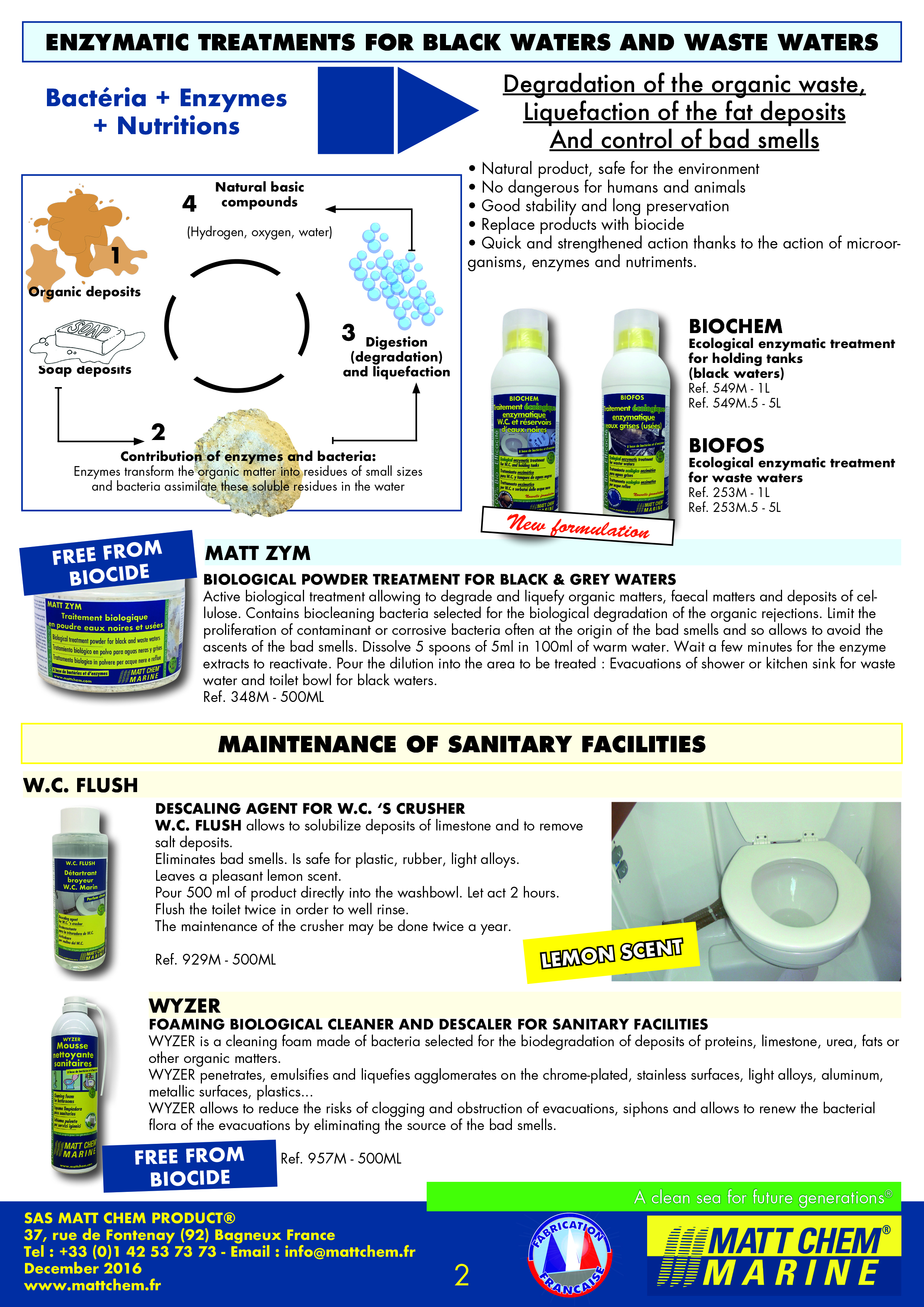 NEW PRODUCTS - PAGE 2